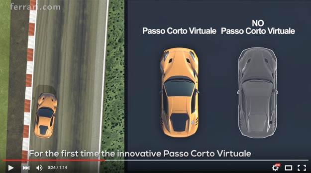 The Ferrari F12tdf Is A New Supercar Looking To Kill Off The Aventador SV